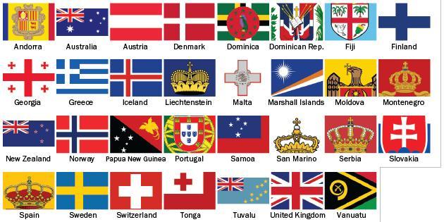 Una de cada tres banderas de pases contiene smbolos religiosos